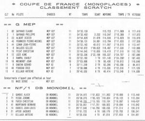 BUGATTI-1999-CLASSEMENT