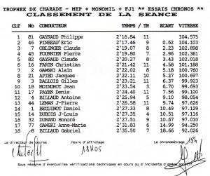 CHARADE-99-ESSAIS