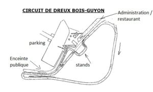 dreux-circuit