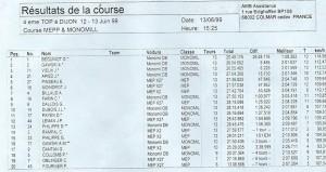 Dijon_99-CLASSEMENT