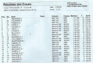 Dijon_99-ESSAIS