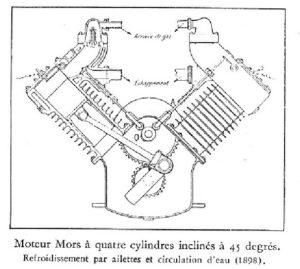 MOTEUR-MORS-1898