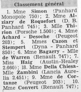 PARIS-ST-RAFHAEL-54-CLASSEMENT