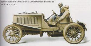 PL-GORDON-BENNETT-1904