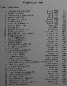 TDF-1953-CLASSEMENT-SERIE