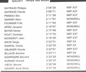 VHC-1998-MAGNY-ESSAIS