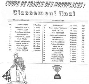 vhc-2000-sacre-final